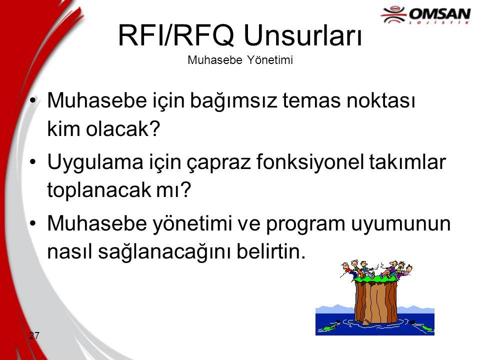 RFI/RFQ Unsurları Muhasebe Yönetimi