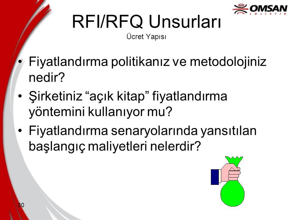 RFI/RFQ Unsurları Ücret Yapısı