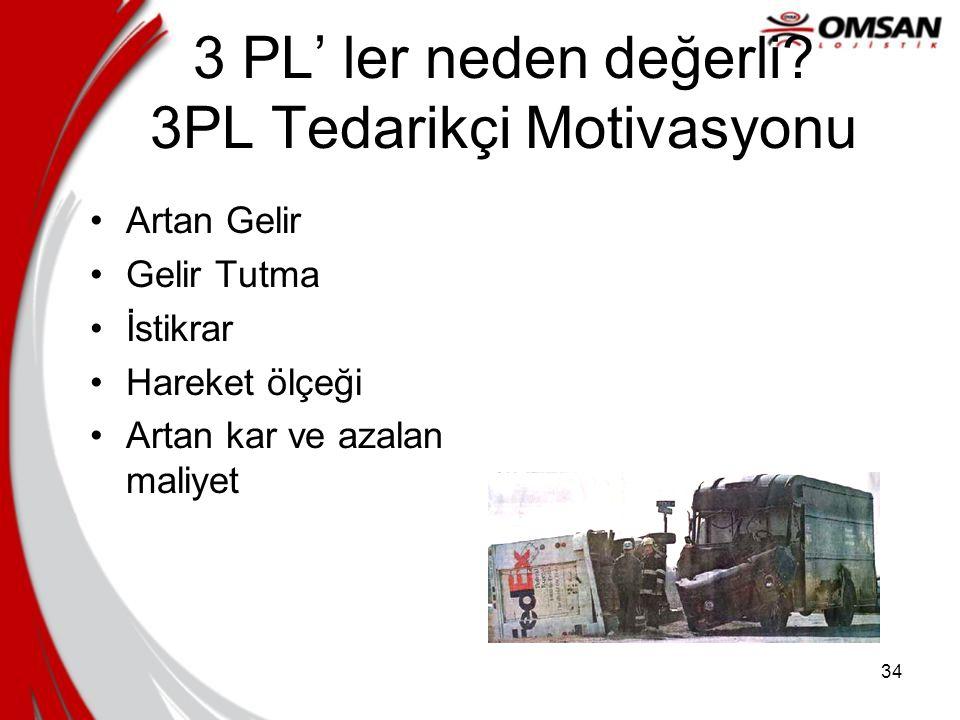 3 PL' ler neden değerli 3PL Tedarikçi Motivasyonu