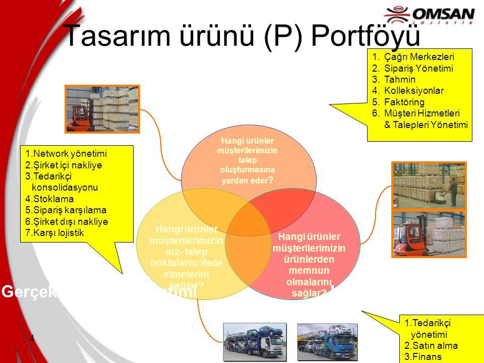 Tasarım ürünü (P) Portföyü