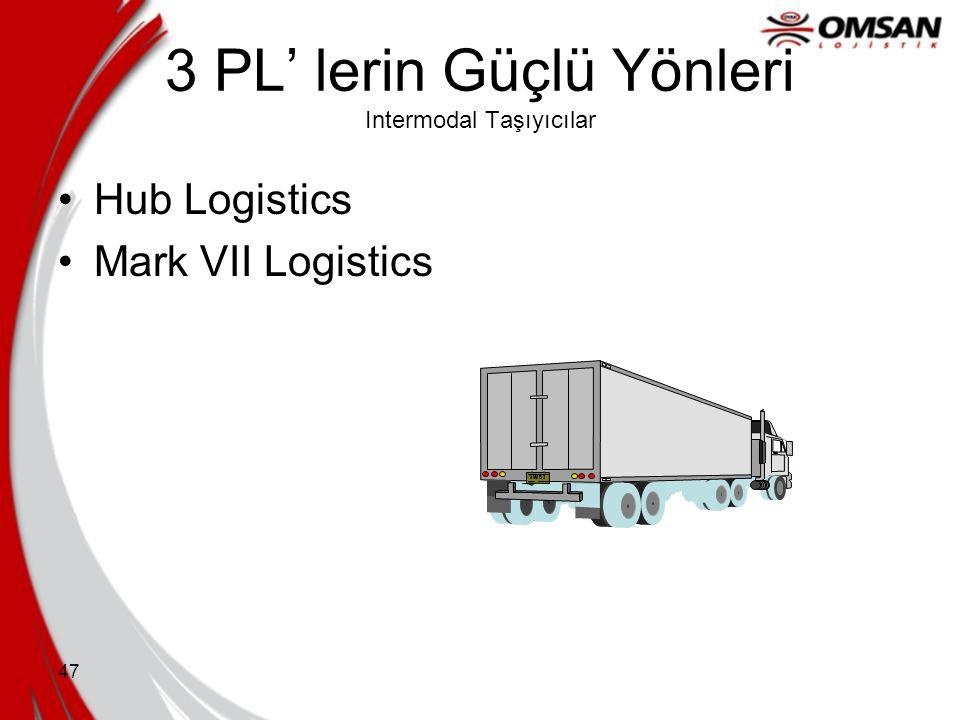 3 PL' lerin Güçlü Yönleri Intermodal Taşıyıcılar