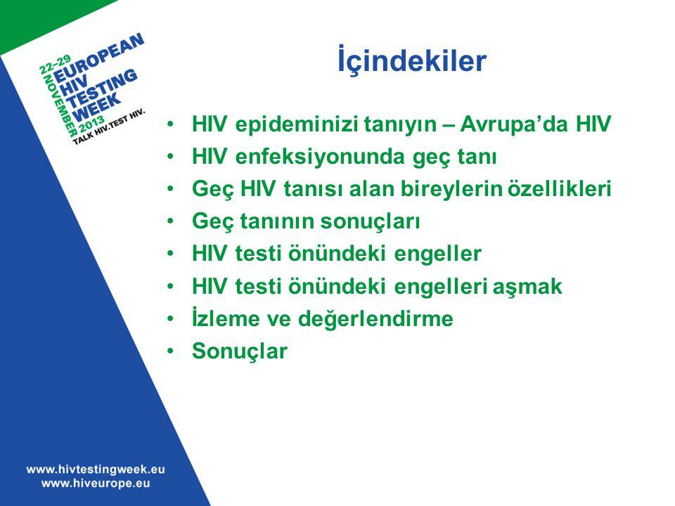 İçindekiler HIV epideminizi tanıyın – Avrupa'da HIV