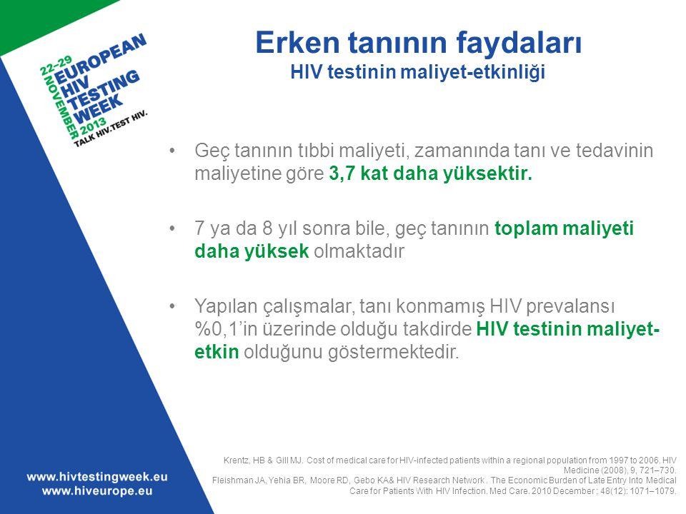 Erken tanının faydaları HIV testinin maliyet-etkinliği