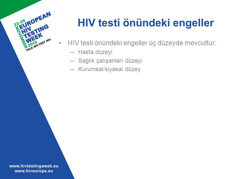 HIV testi önündeki engeller