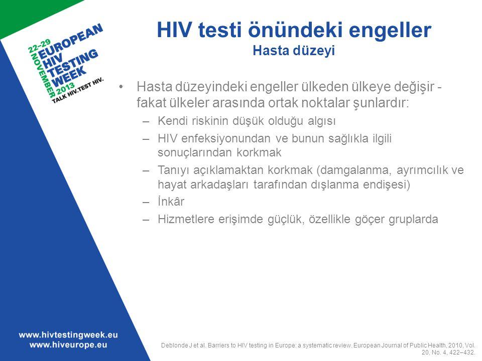 HIV testi önündeki engeller Hasta düzeyi