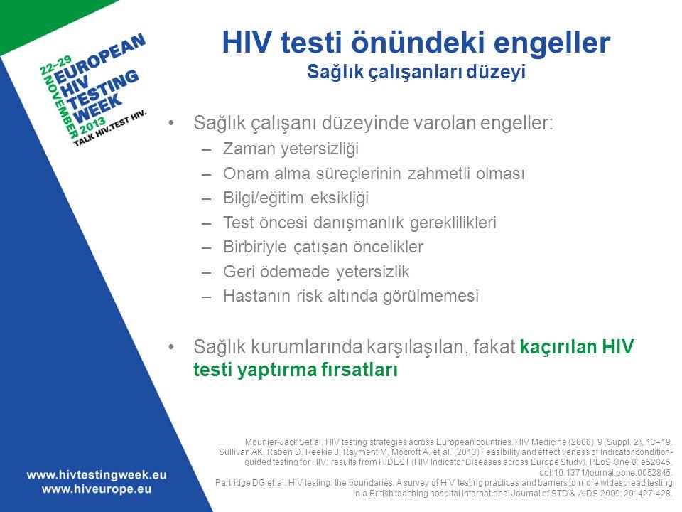 HIV testi önündeki engeller Sağlık çalışanları düzeyi