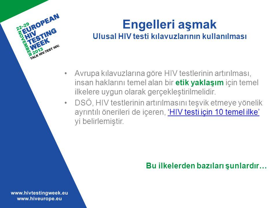 Engelleri aşmak Ulusal HIV testi kılavuzlarının kullanılması