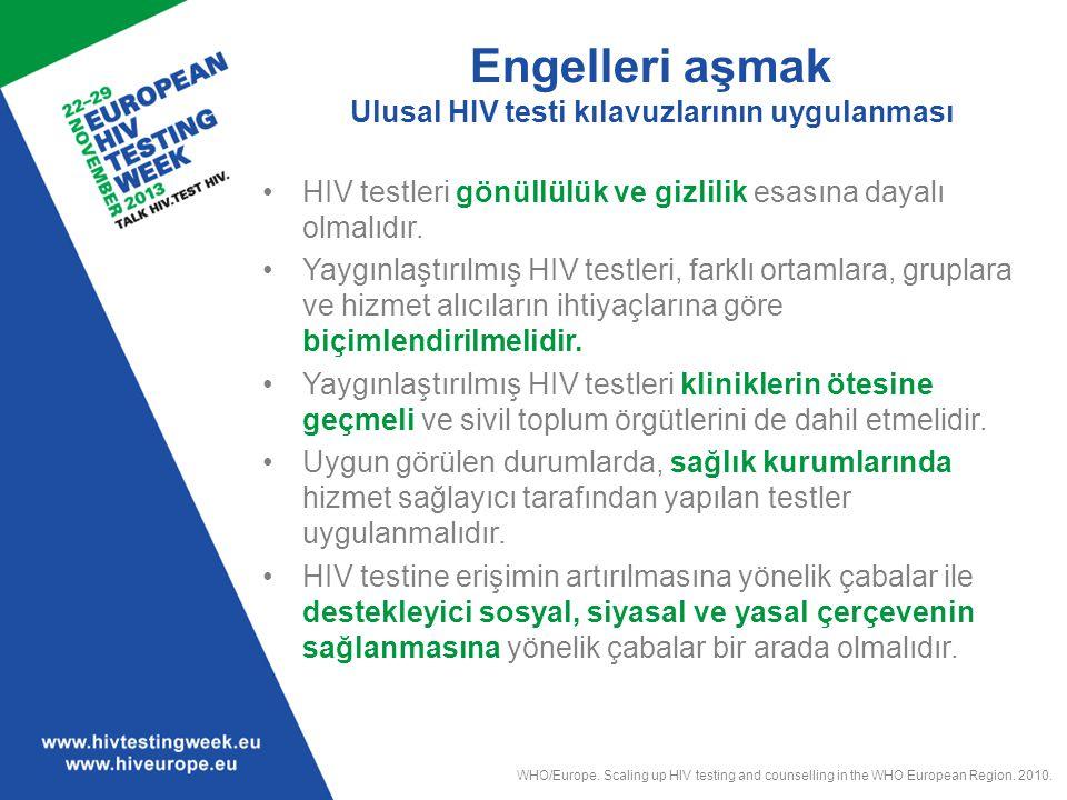 Engelleri aşmak Ulusal HIV testi kılavuzlarının uygulanması