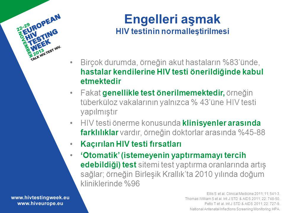 Engelleri aşmak HIV testinin normalleştirilmesi