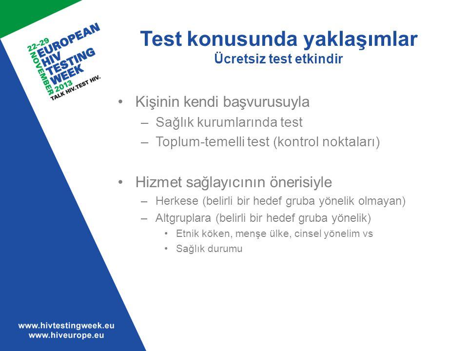 Test konusunda yaklaşımlar Ücretsiz test etkindir