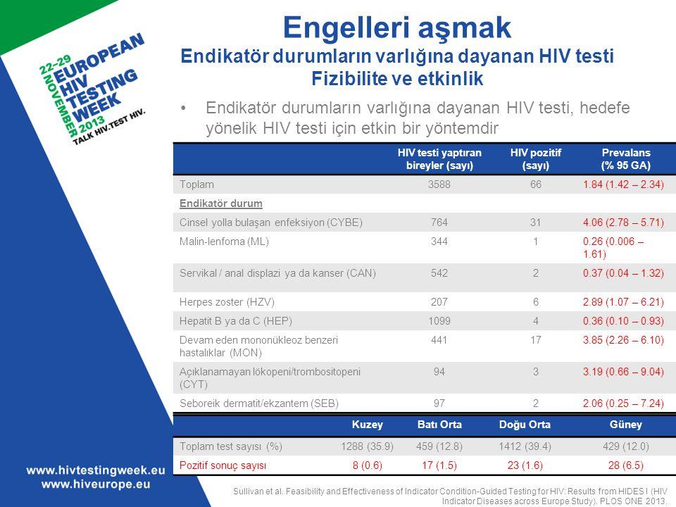 Engelleri aşmak Endikatör durumların varlığına dayanan HIV testi