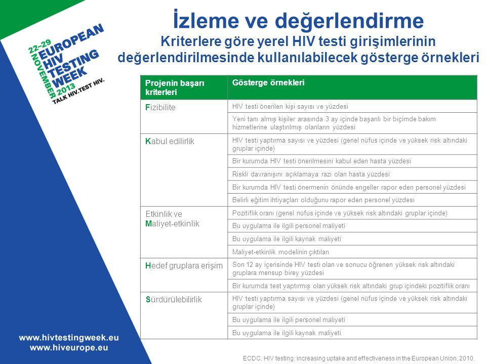 İzleme ve değerlendirme Kriterlere göre yerel HIV testi girişimlerinin değerlendirilmesinde kullanılabilecek gösterge örnekleri