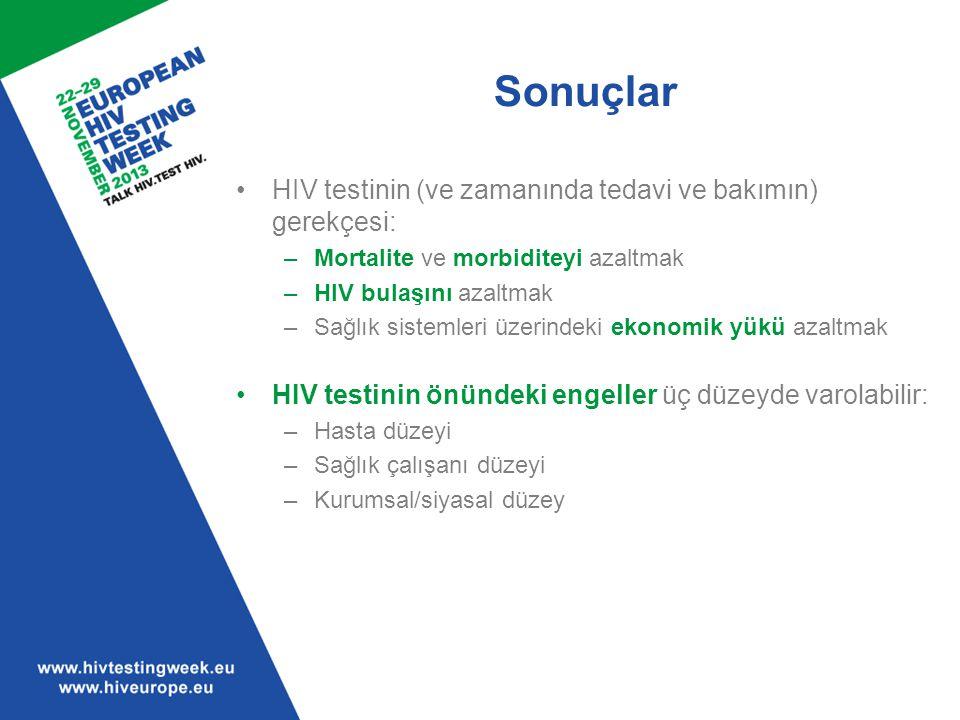 Sonuçlar HIV testinin (ve zamanında tedavi ve bakımın) gerekçesi: