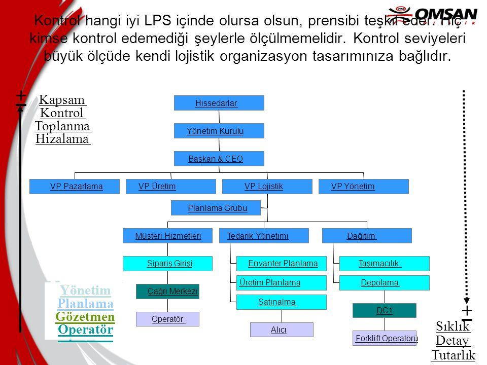 Management Planning Supervisor Operator