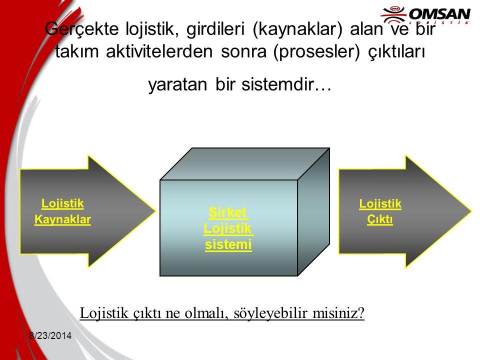 Gerçekte lojistik, girdileri (kaynaklar) alan ve bir takım aktivitelerden sonra (prosesler) çıktıları yaratan bir sistemdir…