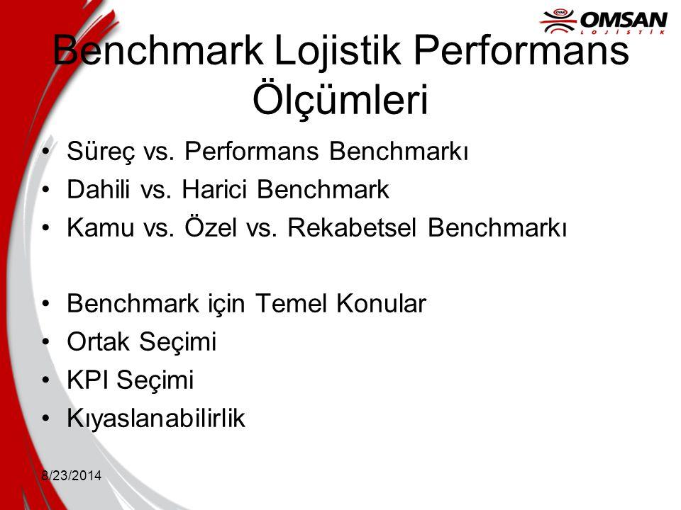 Benchmark Lojistik Performans Ölçümleri