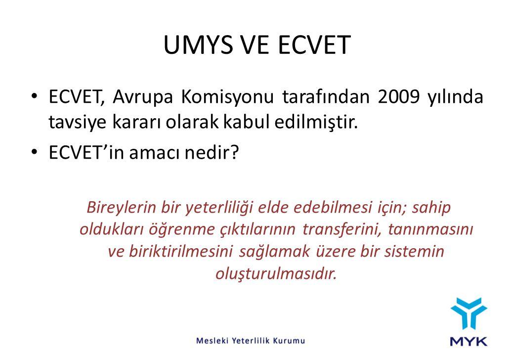 UMYS VE ECVET ECVET, Avrupa Komisyonu tarafından 2009 yılında tavsiye kararı olarak kabul edilmiştir.
