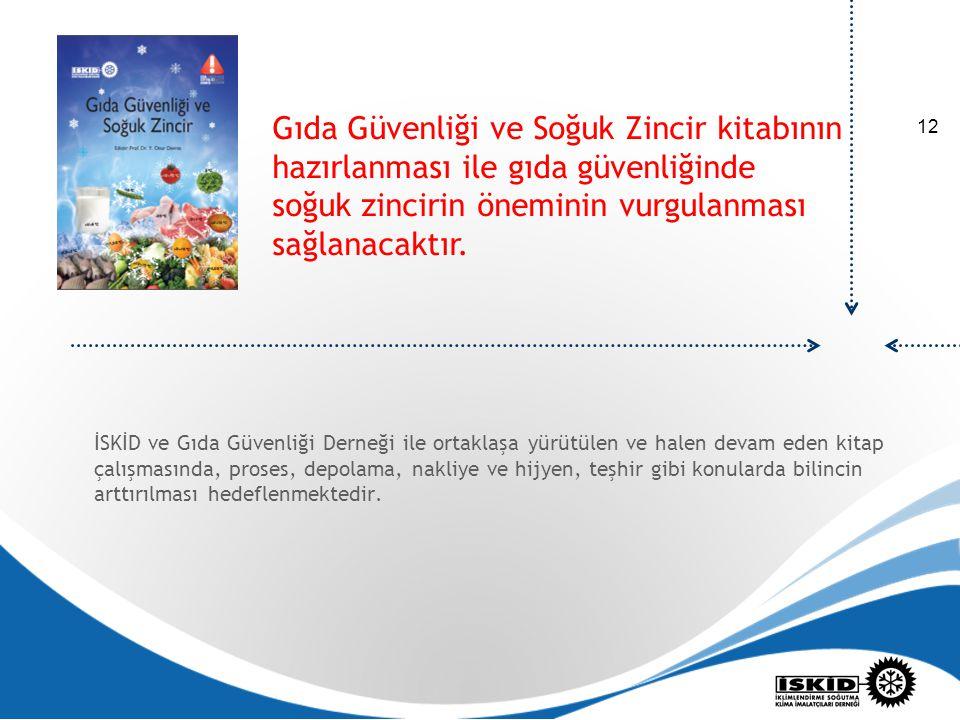 Gıda Güvenliği ve Soğuk Zincir kitabının hazırlanması ile gıda güvenliğinde soğuk zincirin öneminin vurgulanması sağlanacaktır.