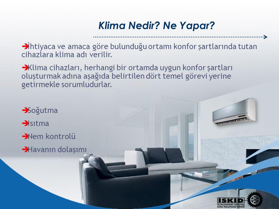 Klima Nedir Ne Yapar İhtiyaca ve amaca göre bulunduğu ortamı konfor şartlarında tutan cihazlara klima adı verilir.