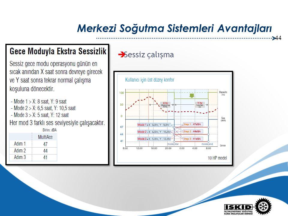 Merkezi Soğutma Sistemleri Avantajları