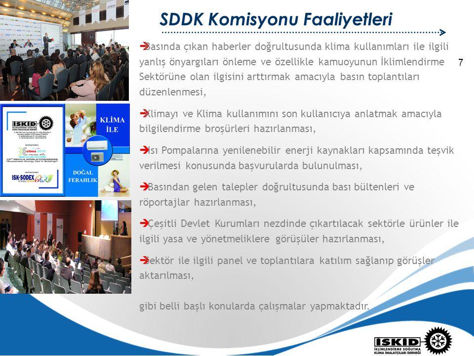 SDDK Komisyonu Faaliyetleri