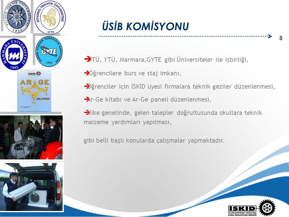 ÜSİB KOMİSYONU İTÜ, YTÜ, Marmara,GYTE gibi Üniversiteler ile işbirliği, Öğrencilere burs ve staj imkanı,