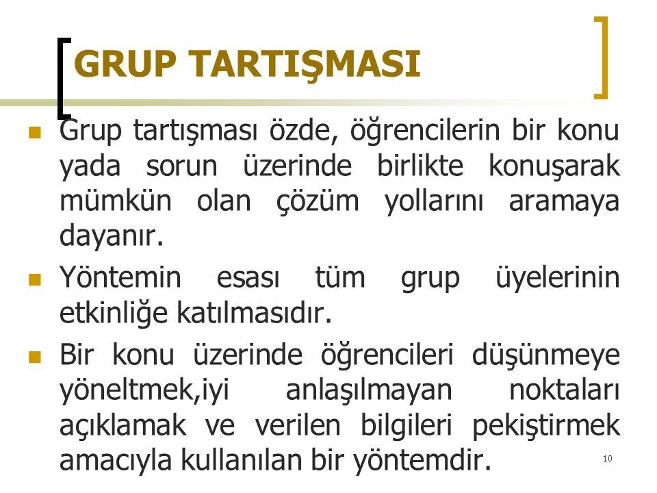 GRUP TARTIŞMASI Grup tartışması özde, öğrencilerin bir konu yada sorun üzerinde birlikte konuşarak mümkün olan çözüm yollarını aramaya dayanır.