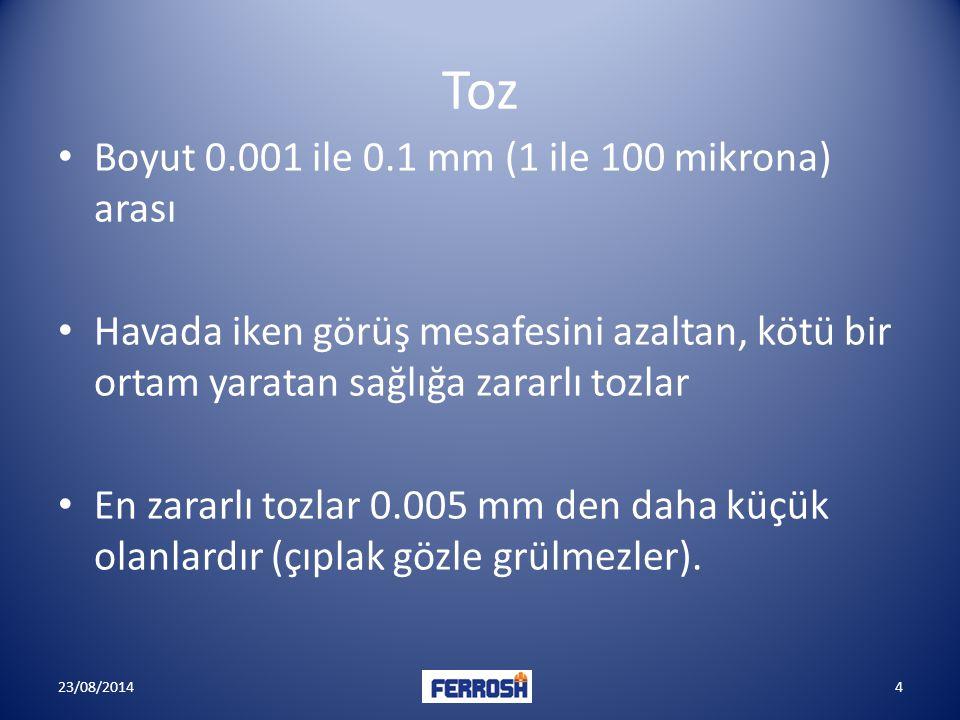 Toz Boyut 0.001 ile 0.1 mm (1 ile 100 mikrona) arası