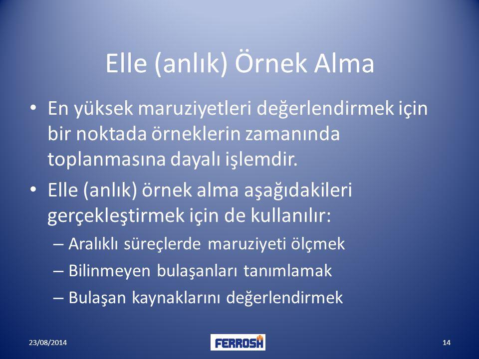 Elle (anlık) Örnek Alma