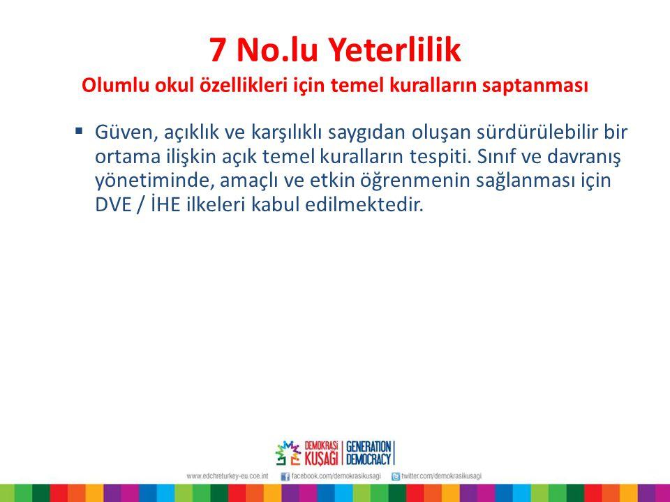 7 No.lu Yeterlilik Olumlu okul özellikleri için temel kuralların saptanması