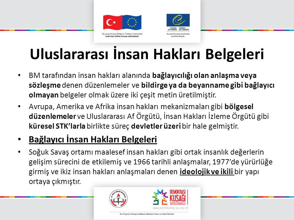 Uluslararası İnsan Hakları Belgeleri