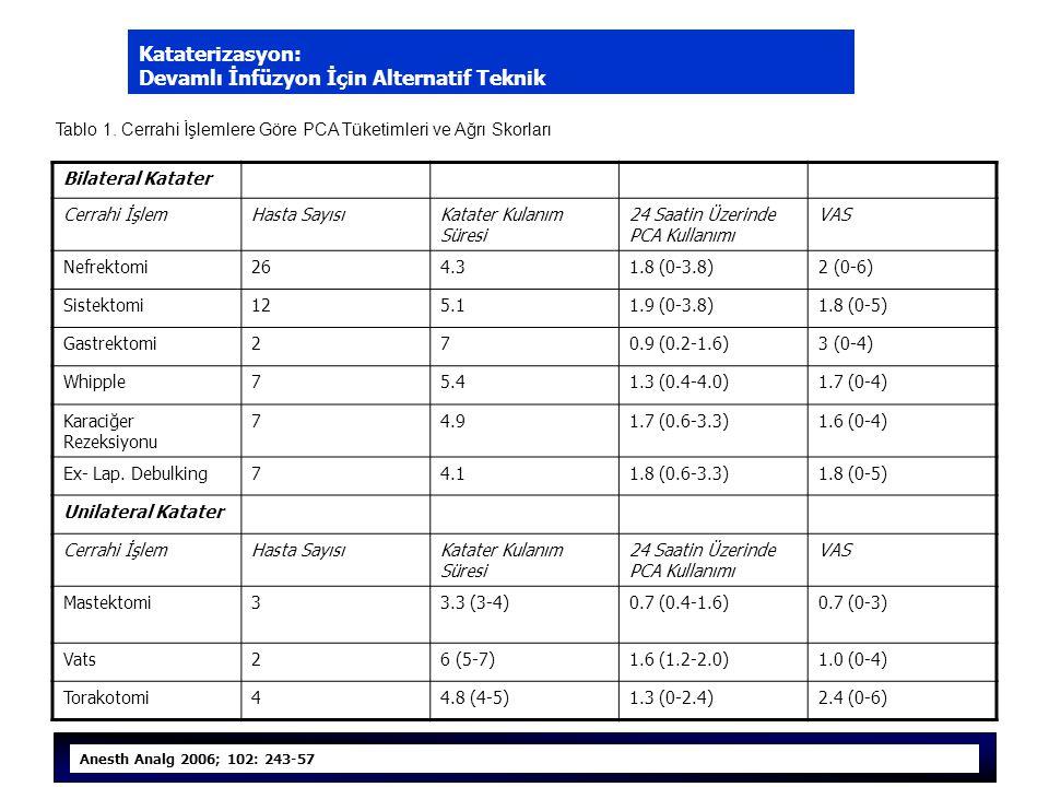 Kataterizasyon: Devamlı İnfüzyon İçin Alternatif Teknik