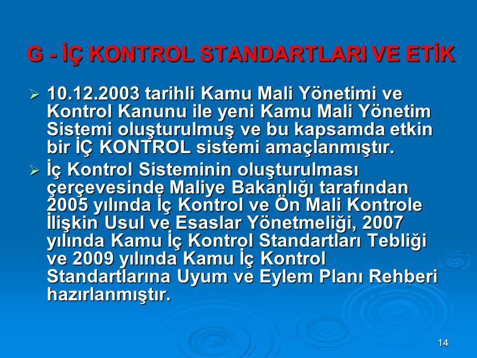 G - İÇ KONTROL STANDARTLARI VE ETİK