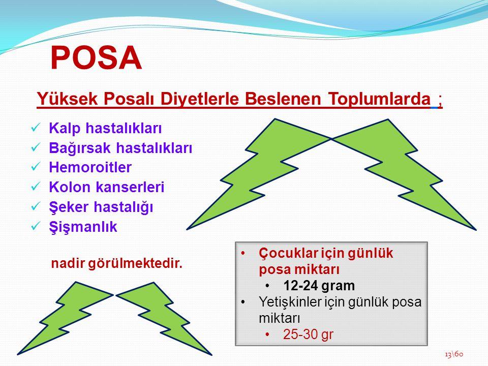 POSA Yüksek Posalı Diyetlerle Beslenen Toplumlarda ; Kalp hastalıkları