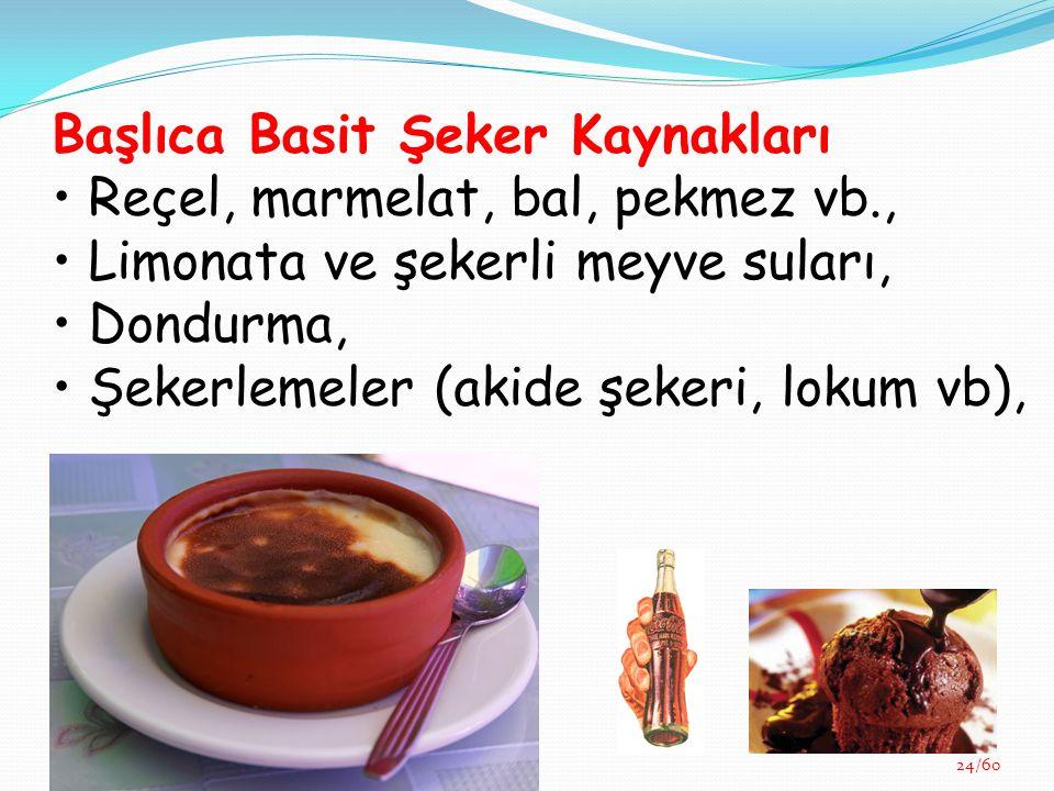 Başlıca Basit Şeker Kaynakları • Reçel, marmelat, bal, pekmez vb