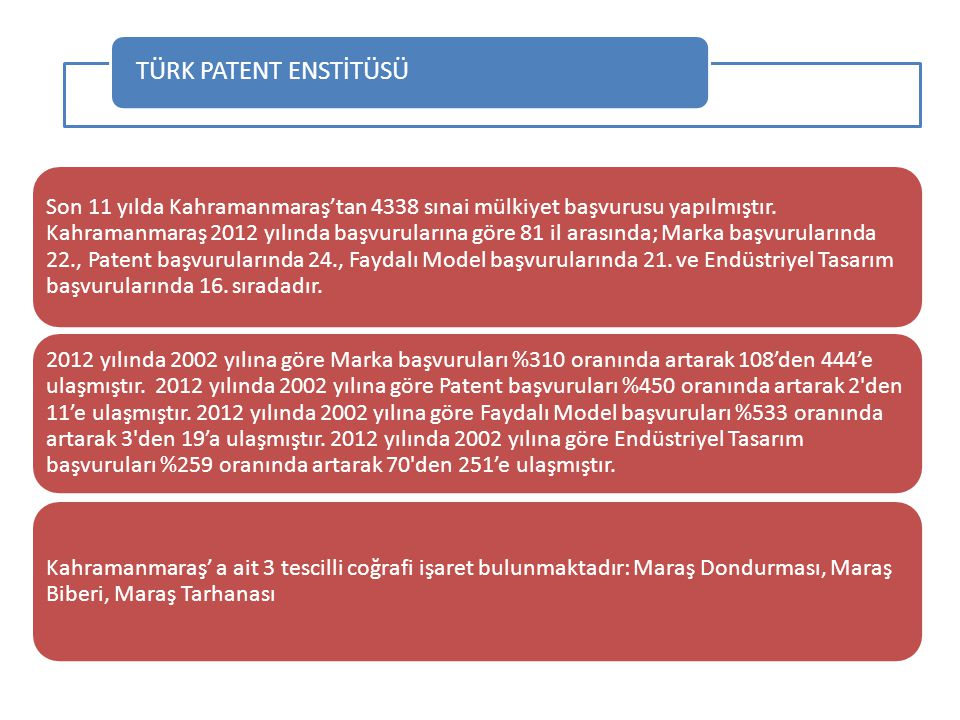 TÜRK PATENT ENSTİTÜSÜ