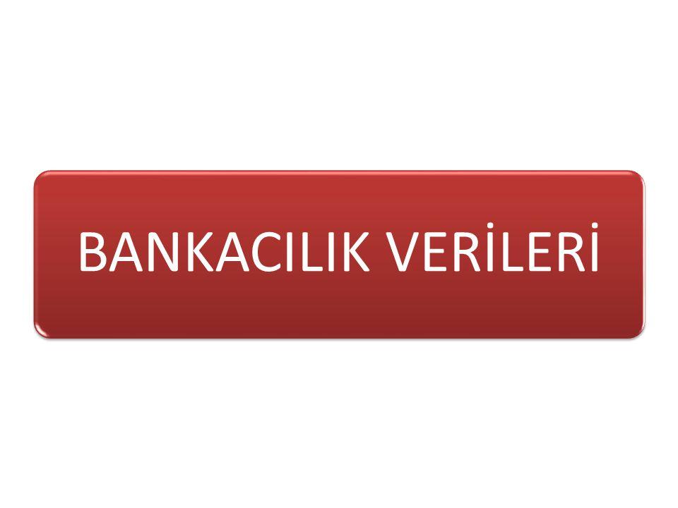 BANKACILIK VERİLERİ BANKACILIK VERİLERİ