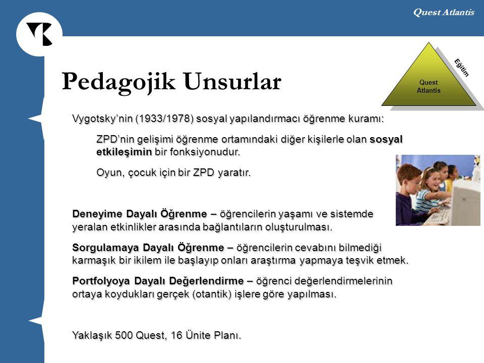 Pedagojik Unsurlar Eğitim. Quest Atlantis. Vygotsky'nin (1933/1978) sosyal yapılandırmacı öğrenme kuramı: