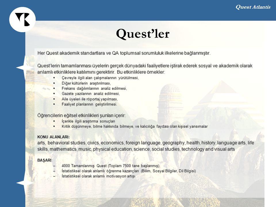 Quest'ler Her Quest akademik standartlara ve QA toplumsal sorumluluk ilkelerine bağlanmıştır.