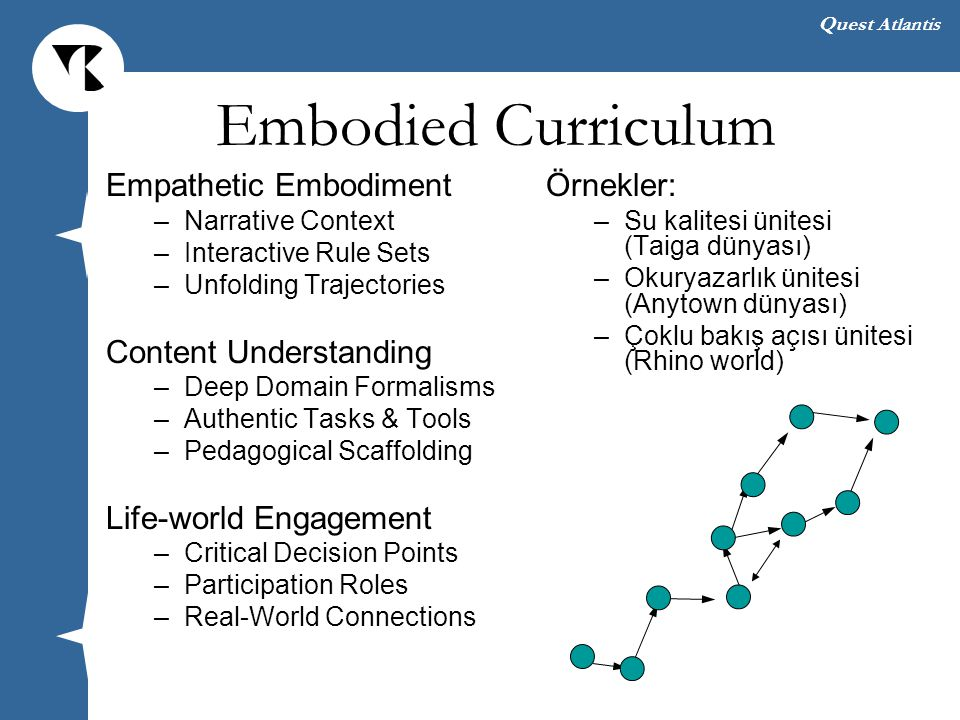 Embodied Curriculum Empathetic Embodiment Content Understanding