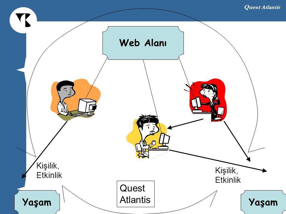 Web Alanı Quest Atlantis Yaşam Yaşam Kişilik, Etkinlik Kişilik,