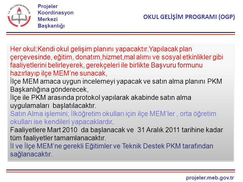 OKUL GELİŞİM PROGRAMI (OGP)