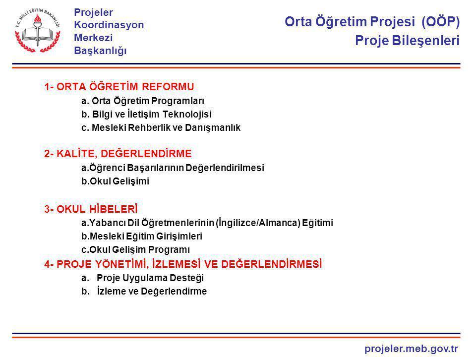 Orta Öğretim Projesi (OÖP) Proje Bileşenleri