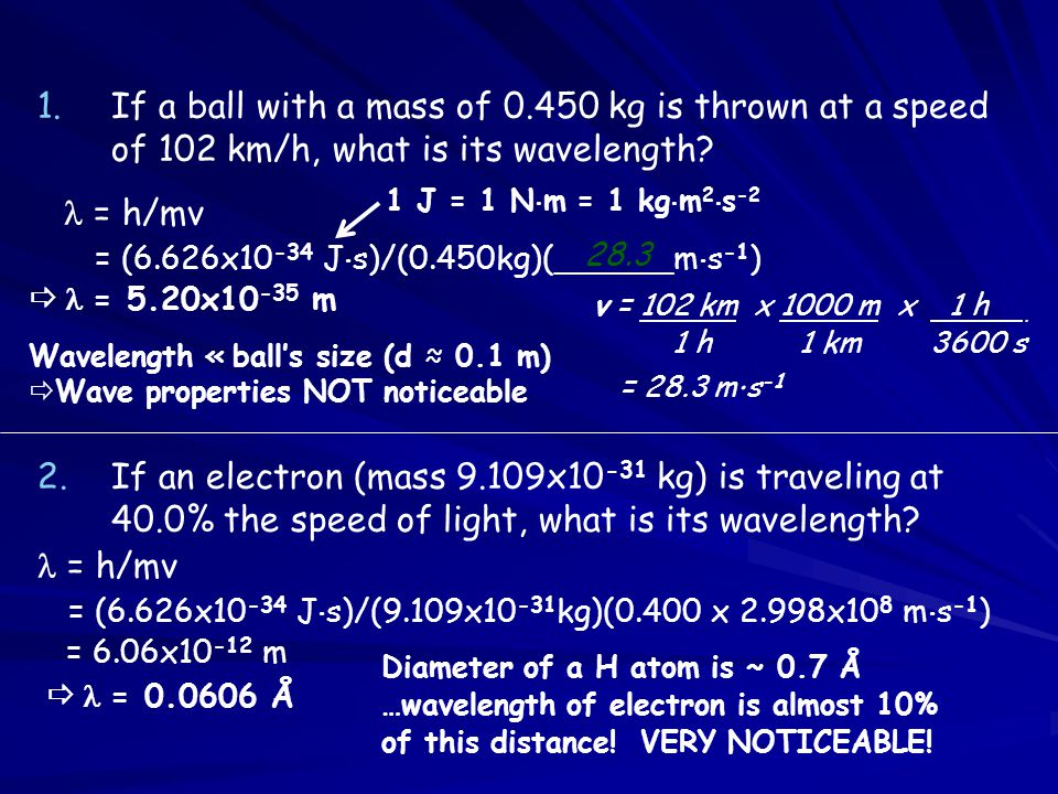 = (6.626x10-34 Js)/(0.450kg)(______ms-1)