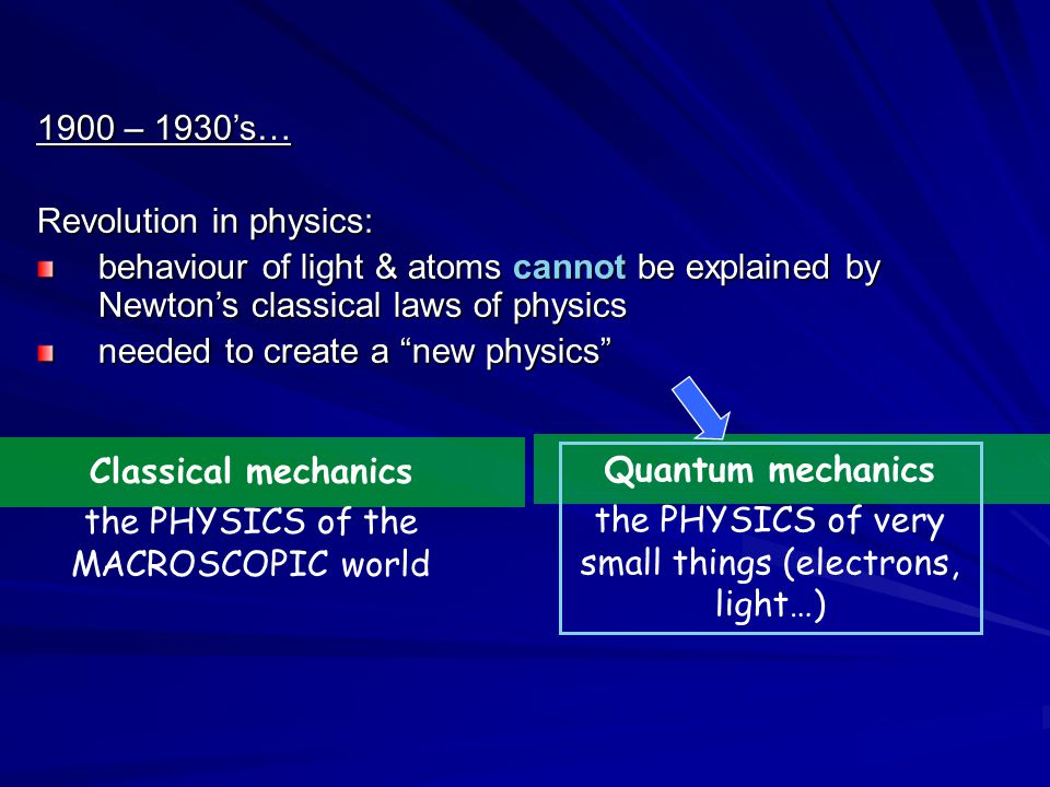 Quantum mechanics Classical mechanics