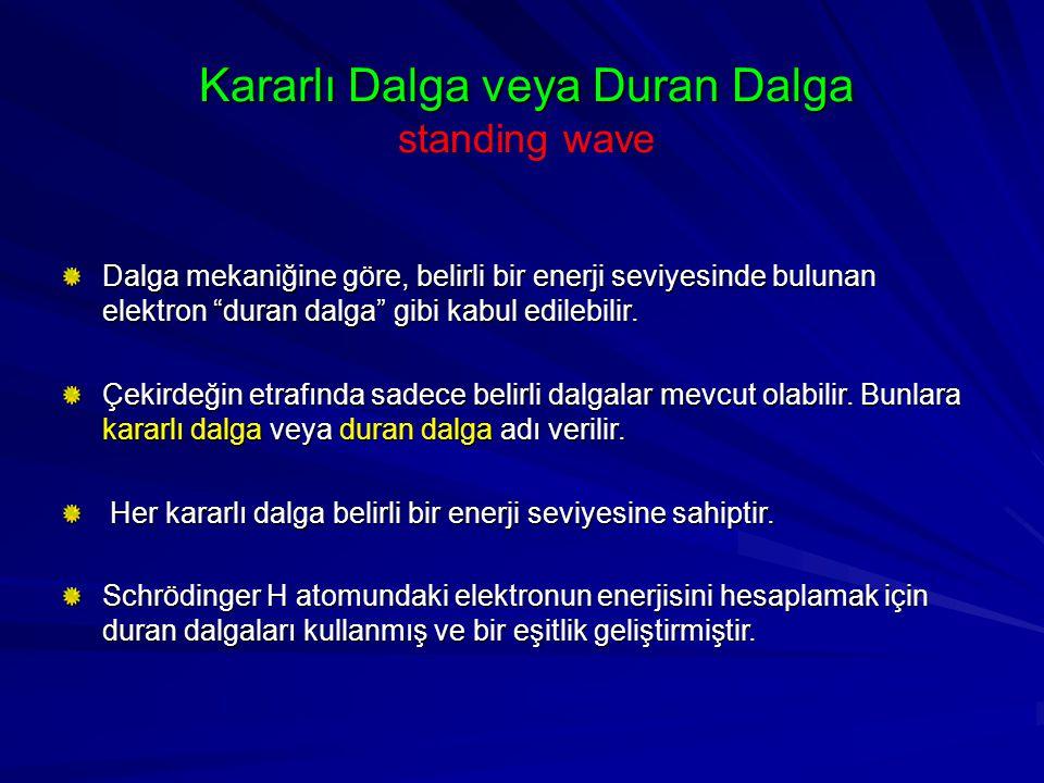 Kararlı Dalga veya Duran Dalga standing wave