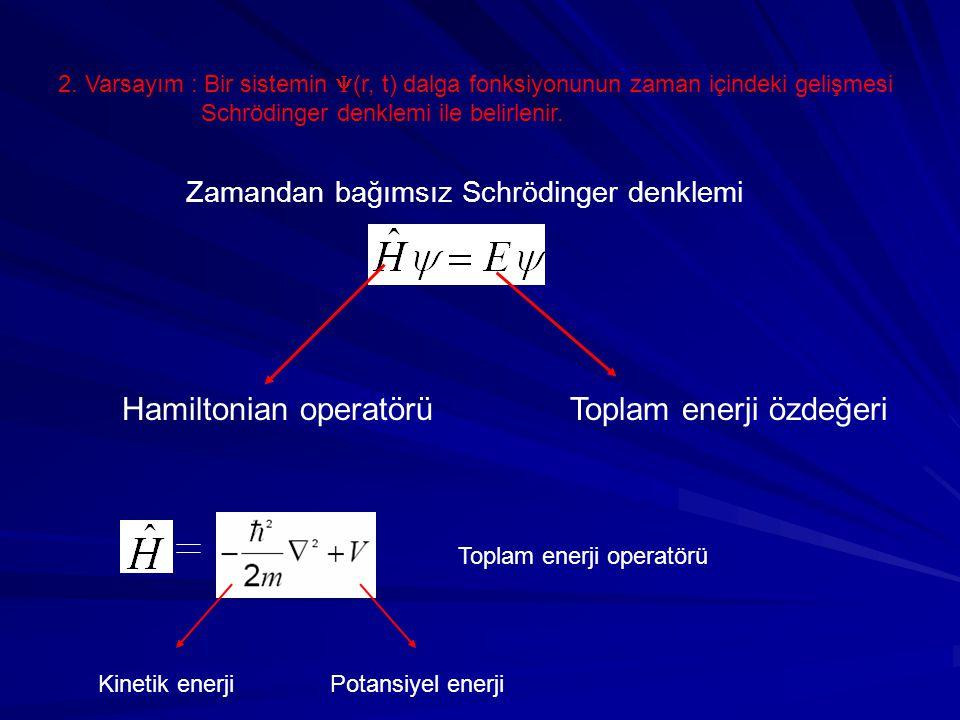 Hamiltonian operatörü Toplam enerji özdeğeri