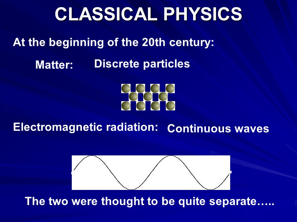 CLASSICAL PHYSICS At the beginning of the 20th century:
