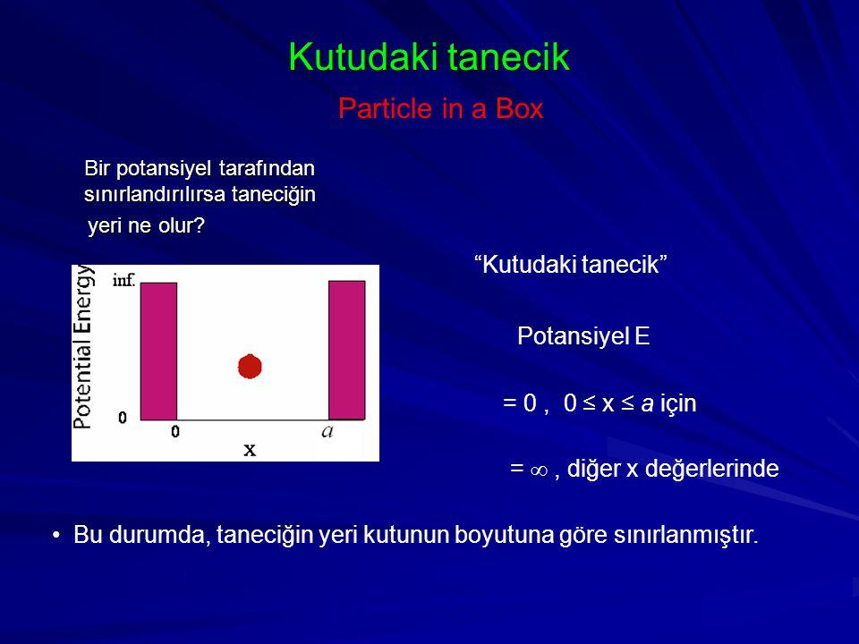 Kutudaki tanecik Particle in a Box Kutudaki tanecik Potansiyel E