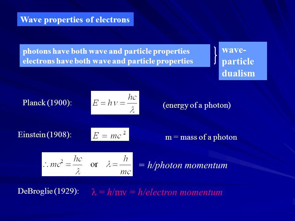  = h/mv = h/electron momentum